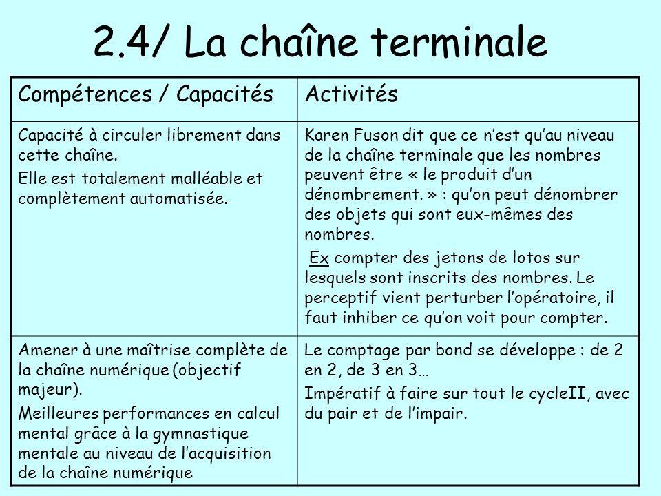 2.4/ La chaîne terminale Compétences / Capacités Activités