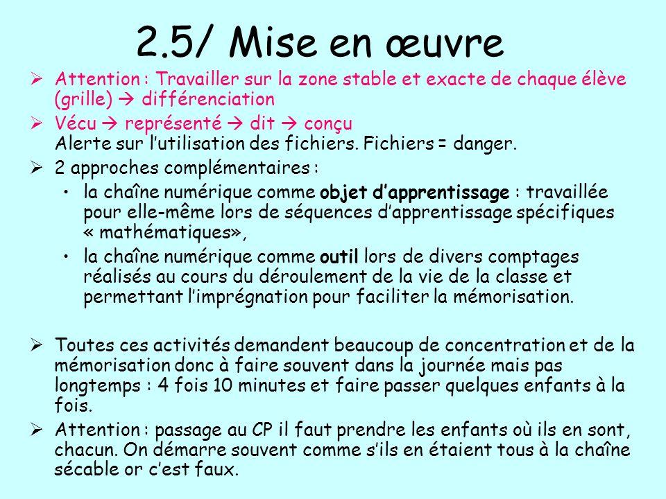 2.5/ Mise en œuvre Attention : Travailler sur la zone stable et exacte de chaque élève (grille)  différenciation.