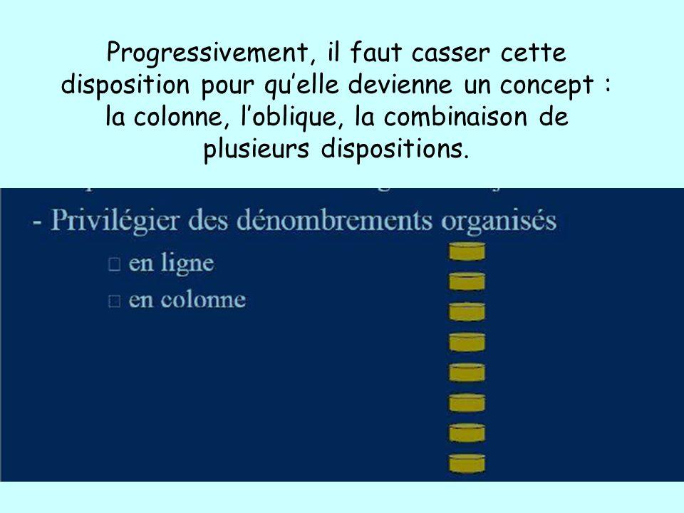 Progressivement, il faut casser cette disposition pour qu'elle devienne un concept : la colonne, l'oblique, la combinaison de plusieurs dispositions.