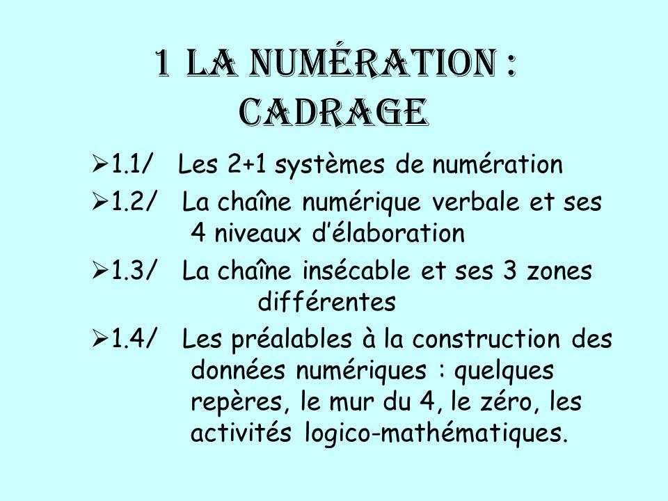 1 La numération : cadrage