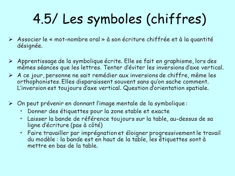 4.5/ Les symboles (chiffres)