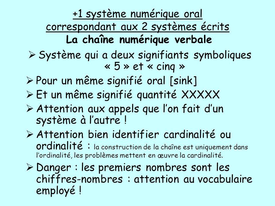 Système qui a deux signifiants symboliques « 5 » et « cinq »