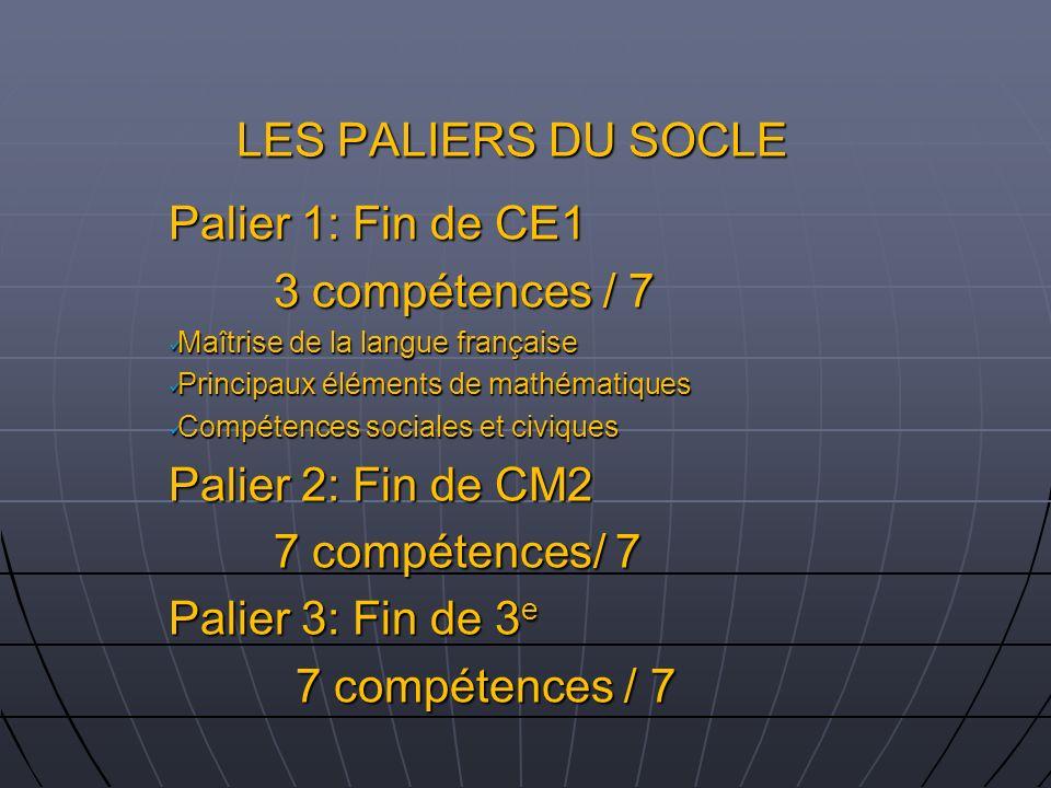 LES PALIERS DU SOCLE Palier 1: Fin de CE1 3 compétences / 7