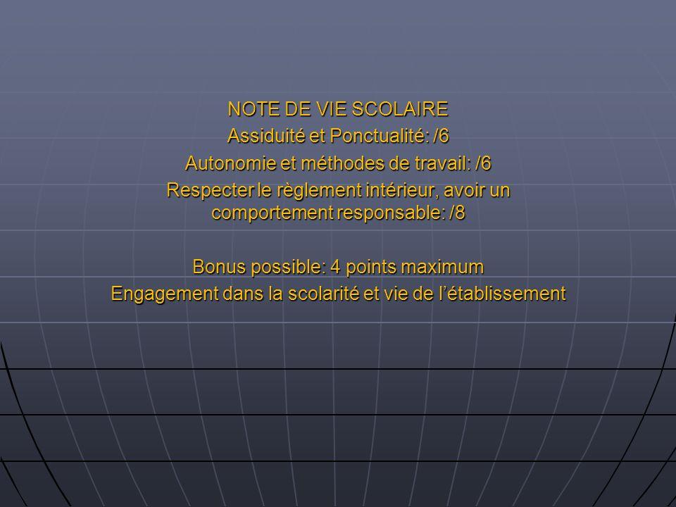 Assiduité et Ponctualité: /6 Autonomie et méthodes de travail: /6