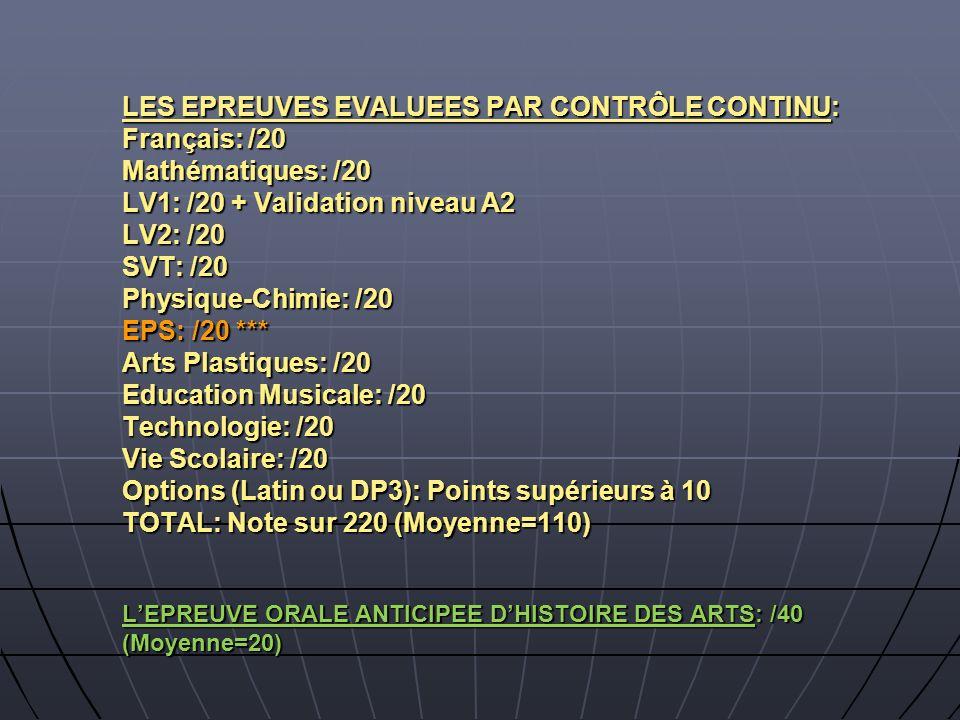 LES EPREUVES EVALUEES PAR CONTRÔLE CONTINU: Français: /20 Mathématiques: /20 LV1: /20 + Validation niveau A2 LV2: /20 SVT: /20 Physique-Chimie: /20 EPS: /20 *** Arts Plastiques: /20 Education Musicale: /20 Technologie: /20 Vie Scolaire: /20 Options (Latin ou DP3): Points supérieurs à 10 TOTAL: Note sur 220 (Moyenne=110) L'EPREUVE ORALE ANTICIPEE D'HISTOIRE DES ARTS: /40 (Moyenne=20)