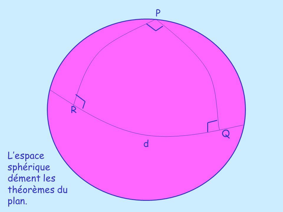 P d R Q L'espace sphérique dément les théorèmes du plan.