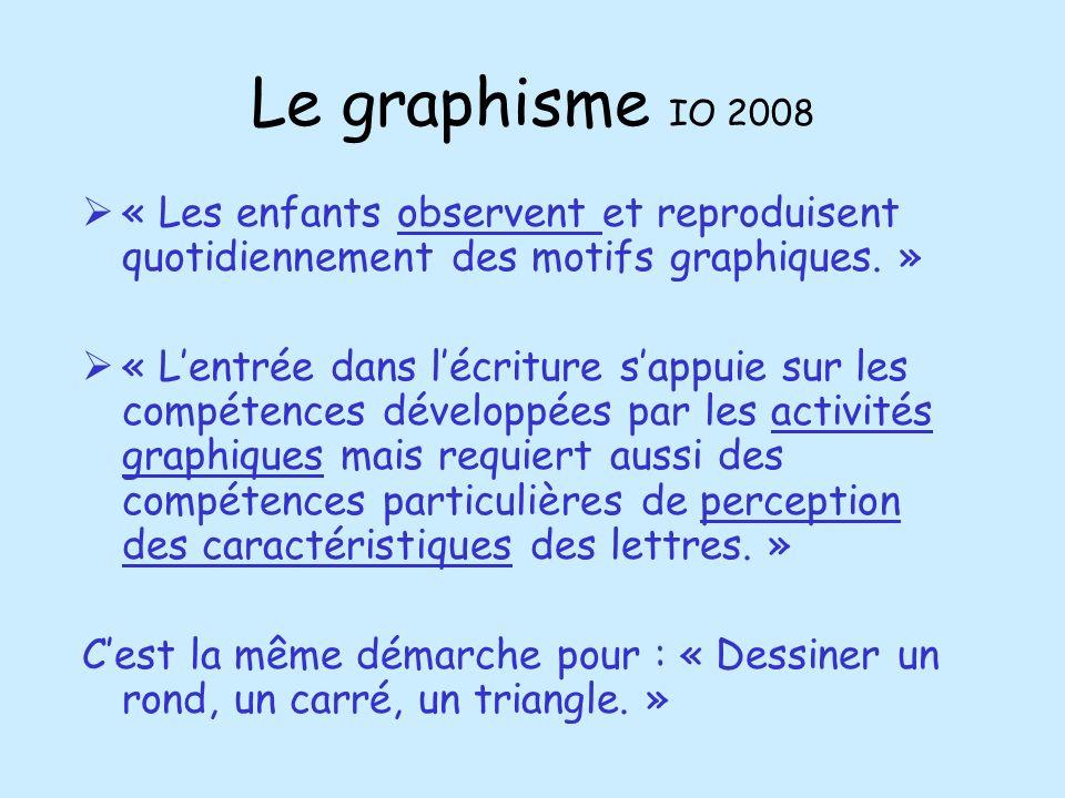 Le graphisme IO 2008« Les enfants observent et reproduisent quotidiennement des motifs graphiques. »