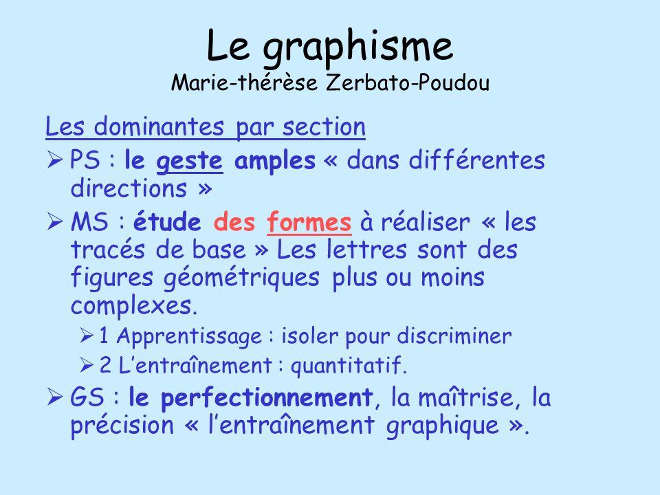 Le graphisme Marie-thérèse Zerbato-Poudou
