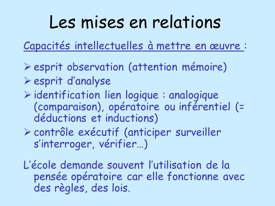 Les mises en relations Capacités intellectuelles à mettre en œuvre :