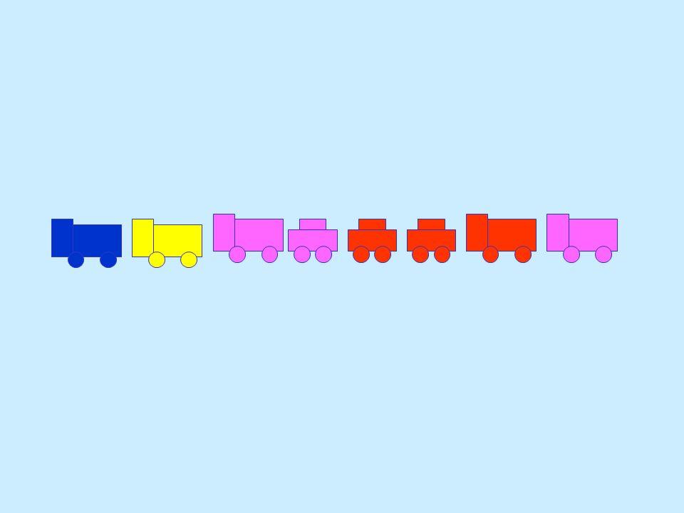 Classes logiques : alignement d'objets suivant des critères qui vont varier : des camions (gros) , des rouges (critère couleur) , des voitures (petits) …