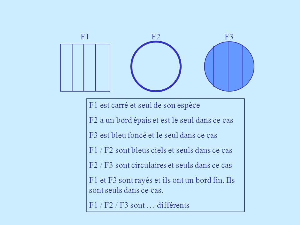 F1 F2. F3. F1 est carré et seul de son espèce. F2 a un bord épais et est le seul dans ce cas. F3 est bleu foncé et le seul dans ce cas.