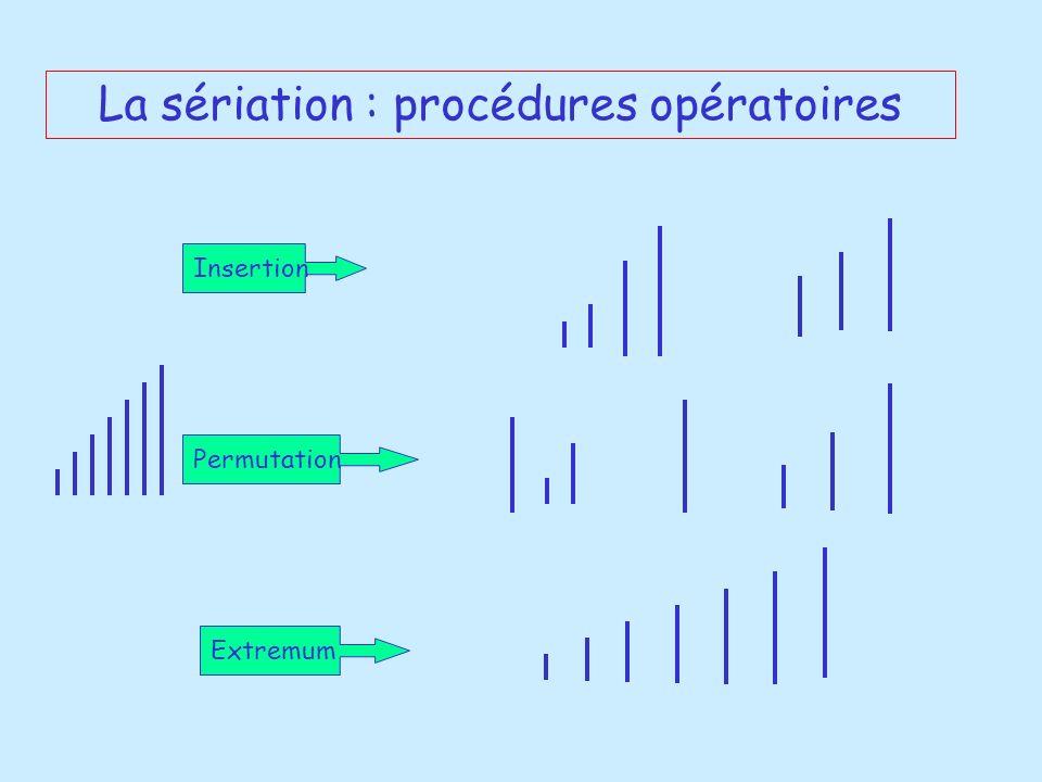 La sériation : procédures opératoires