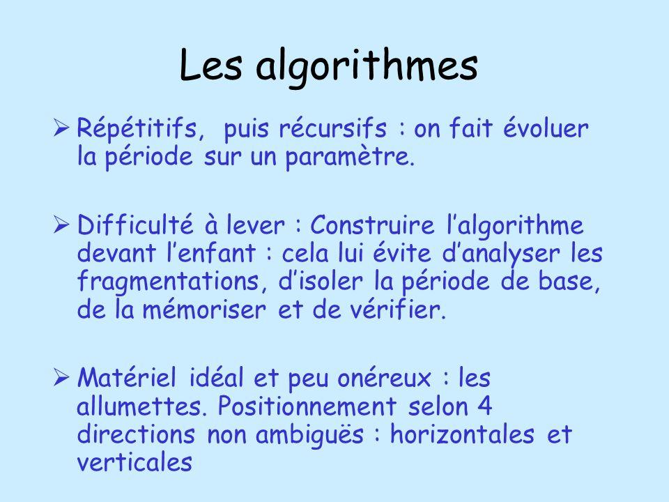 Les algorithmes Répétitifs, puis récursifs : on fait évoluer la période sur un paramètre.