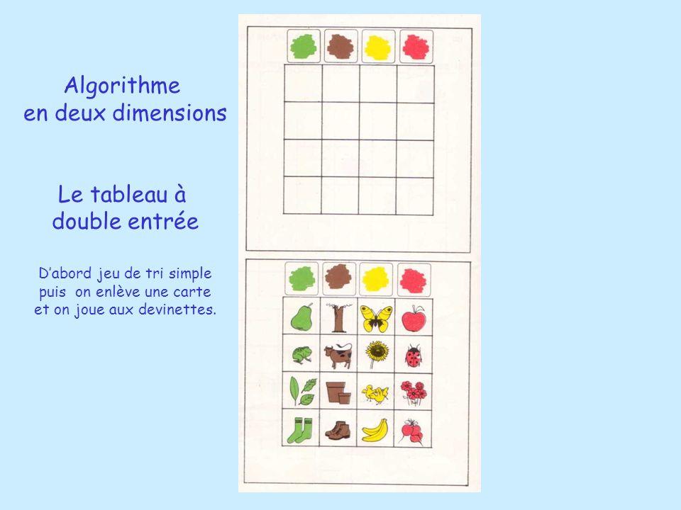 Algorithme en deux dimensions Le tableau à double entrée