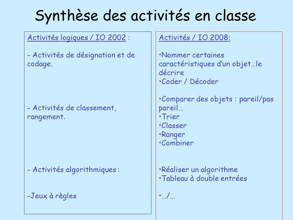 Synthèse des activités en classe