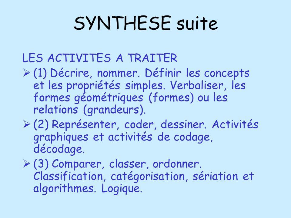 SYNTHESE suite LES ACTIVITES A TRAITER