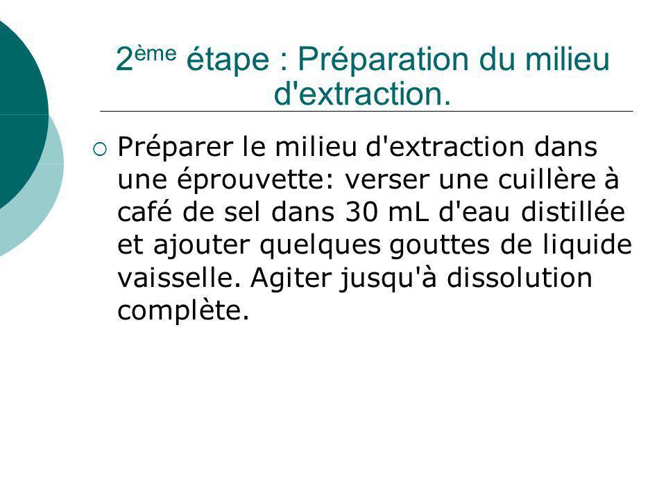 2ème étape : Préparation du milieu d extraction.