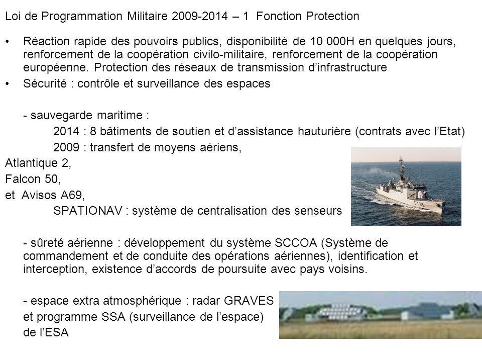Loi de Programmation Militaire 2009-2014 – 1 Fonction Protection