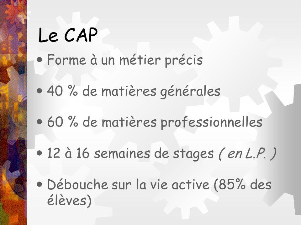 Le CAP  Forme à un métier précis  40 % de matières générales
