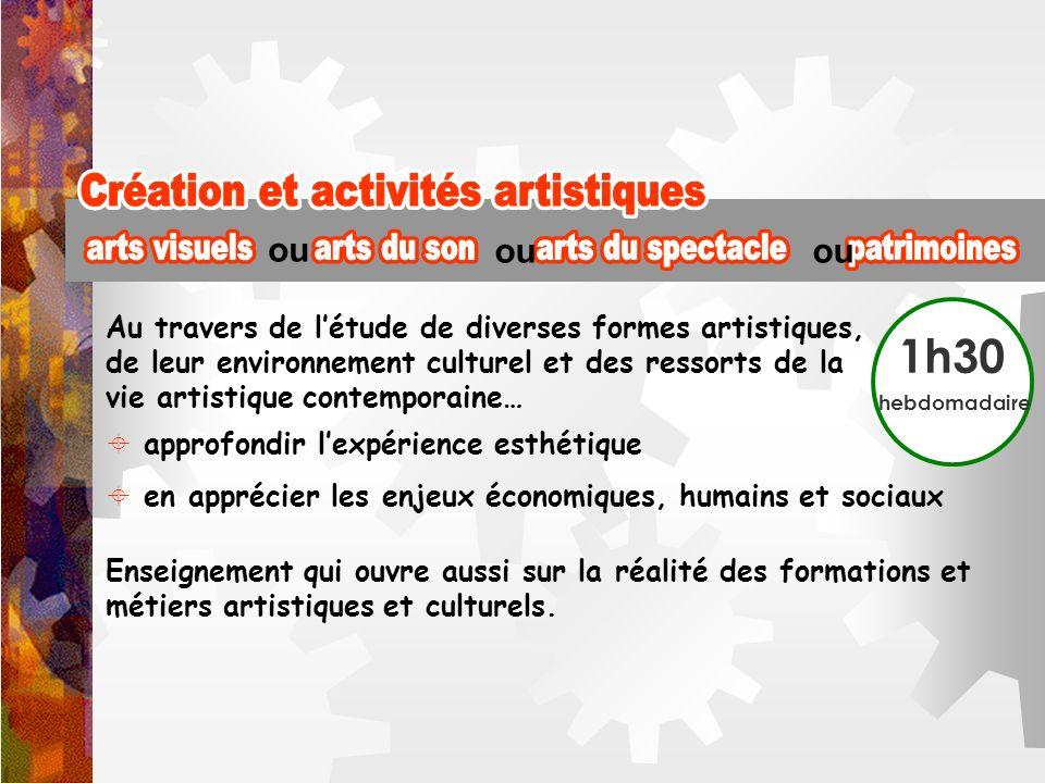 Création et activités artistiques Création et activités artistiques
