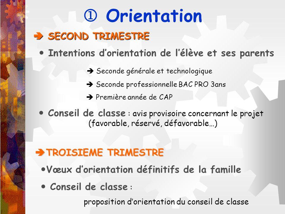  Orientation  SECOND TRIMESTRE