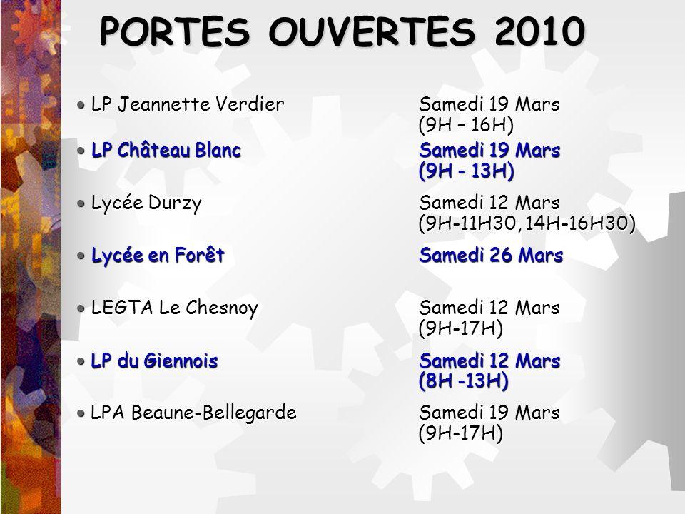 PORTES OUVERTES 2010  LP Jeannette Verdier Samedi 19 Mars (9H – 16H)