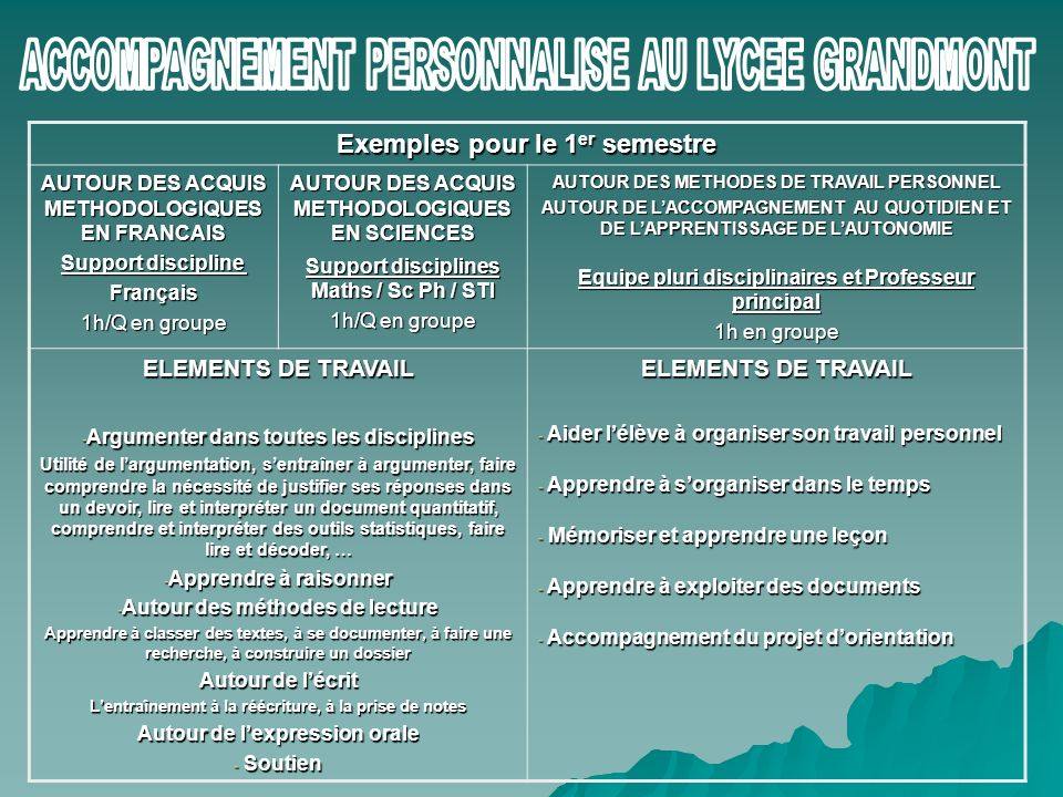 ACCOMPAGNEMENT PERSONNALISE AU LYCEE GRANDMONT