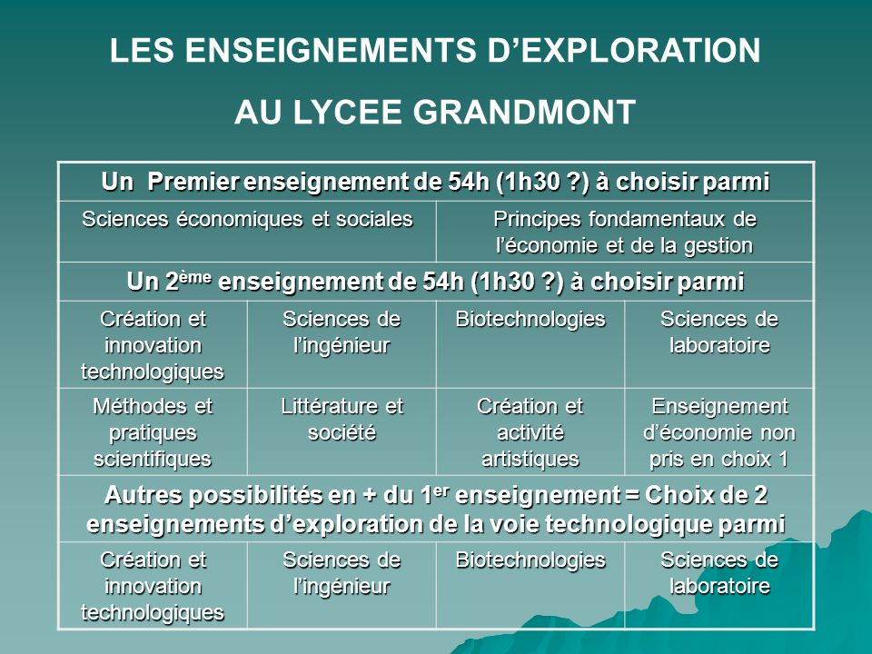 LES ENSEIGNEMENTS D'EXPLORATION AU LYCEE GRANDMONT