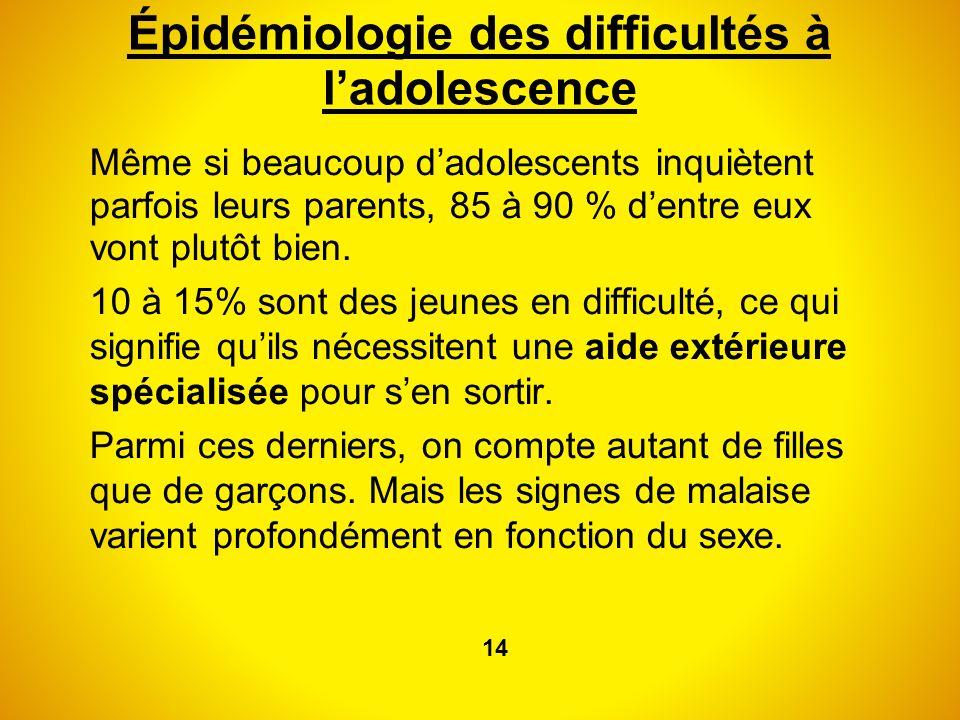 Épidémiologie des difficultés à l'adolescence