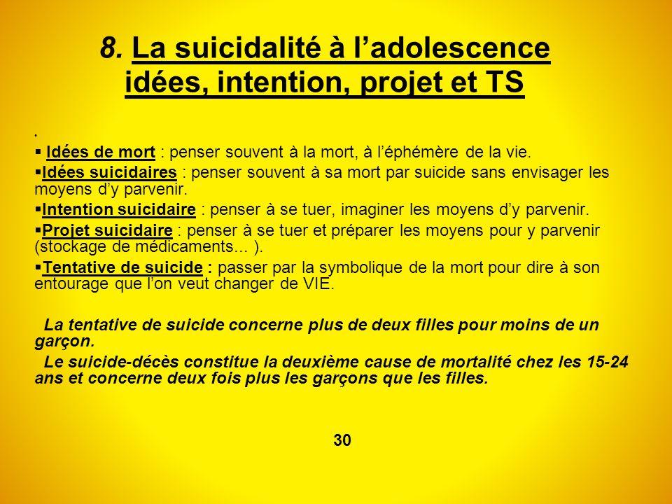 8. La suicidalité à l'adolescence idées, intention, projet et TS