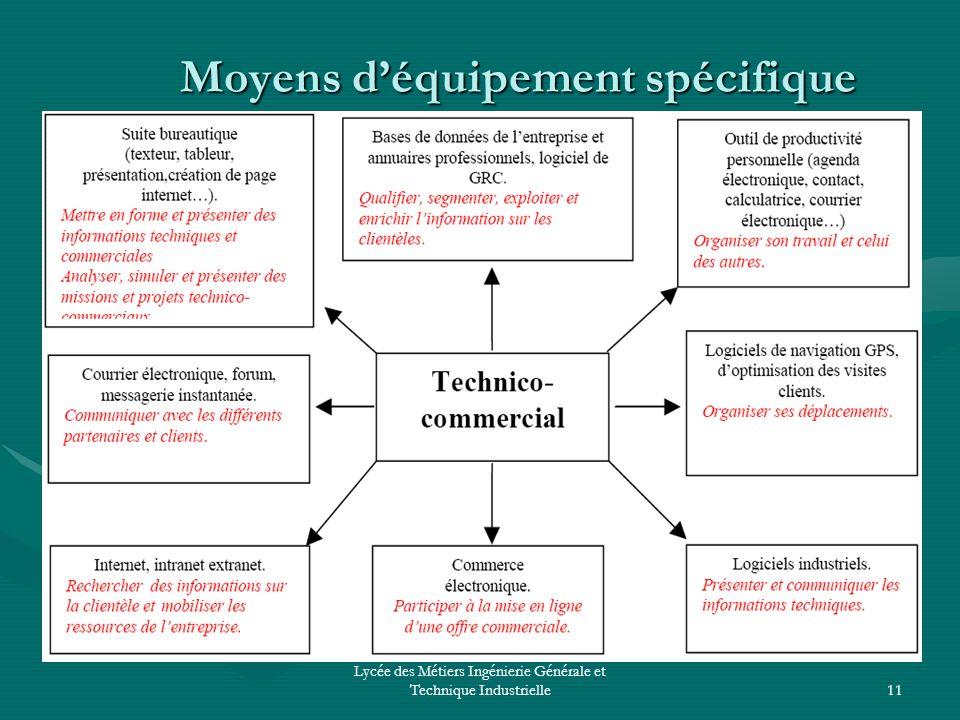 Moyens d'équipement spécifique