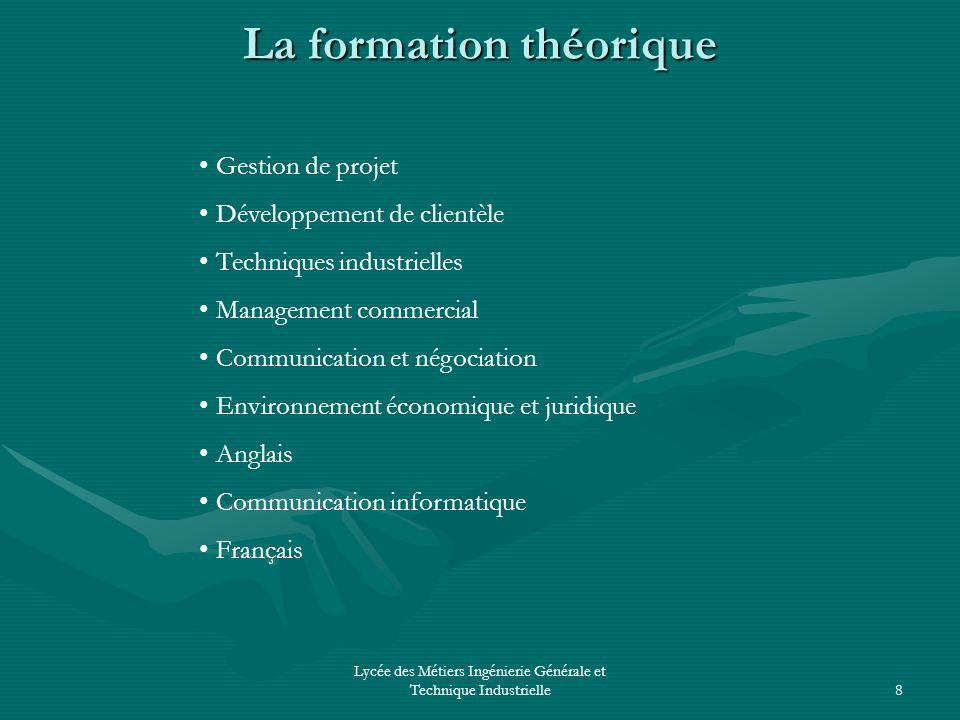 La formation théorique