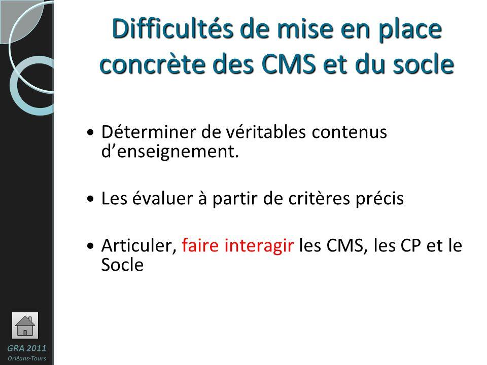 Difficultés de mise en place concrète des CMS et du socle