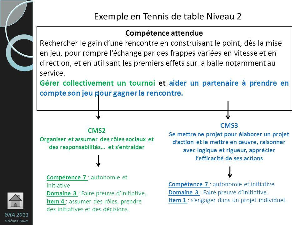 Exemple en Tennis de table Niveau 2