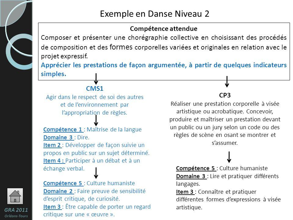 Exemple en Danse Niveau 2