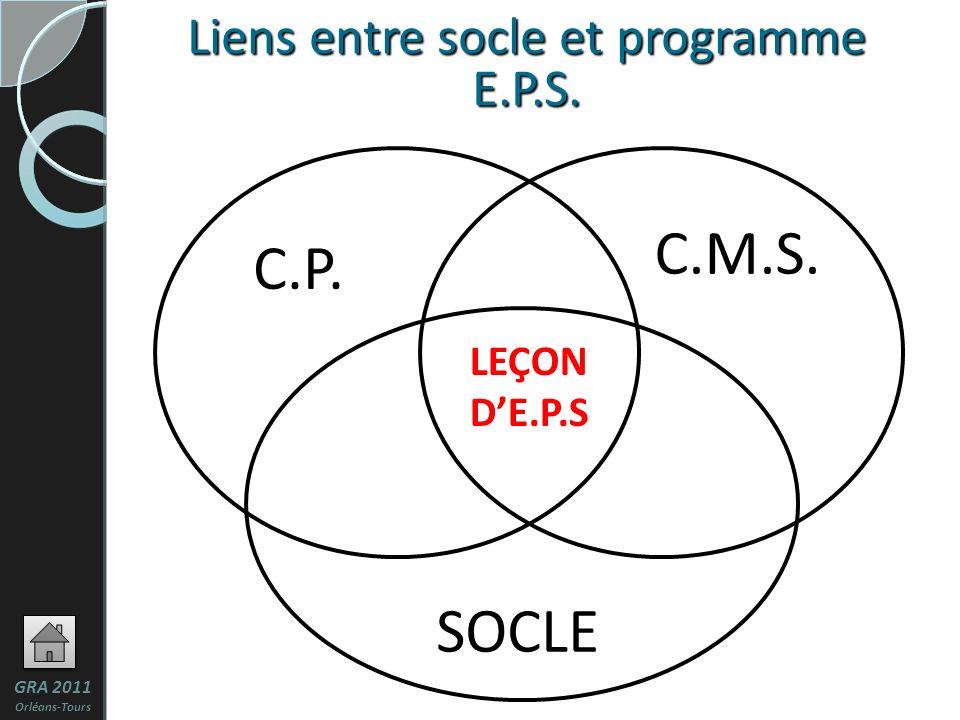 Liens entre socle et programme E.P.S.