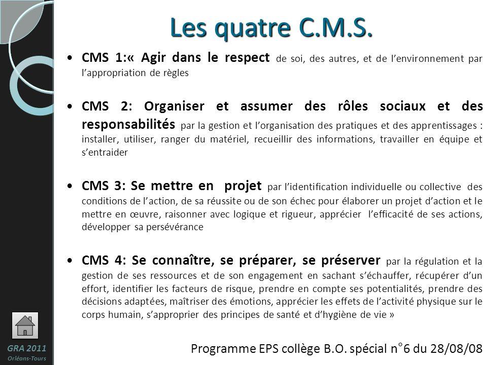 Les quatre C.M.S. CMS 1:« Agir dans le respect de soi, des autres, et de l'environnement par l'appropriation de règles.