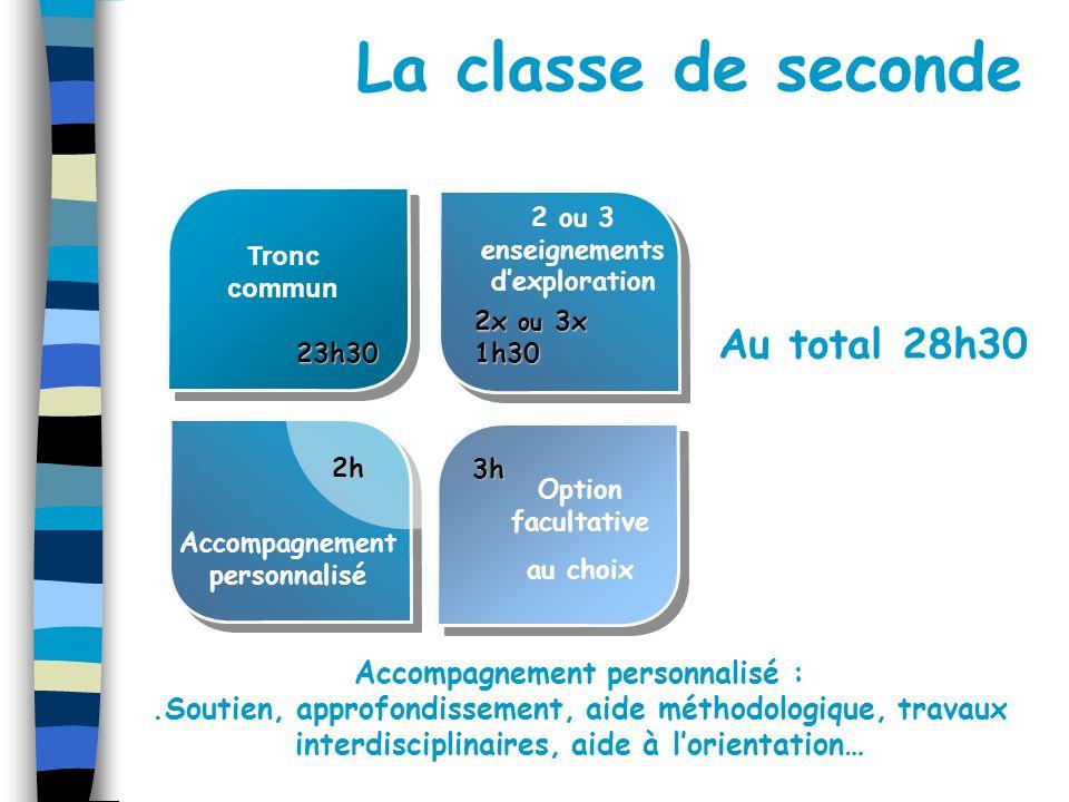 La classe de seconde Au total 28h30 Accompagnement personnalisé :