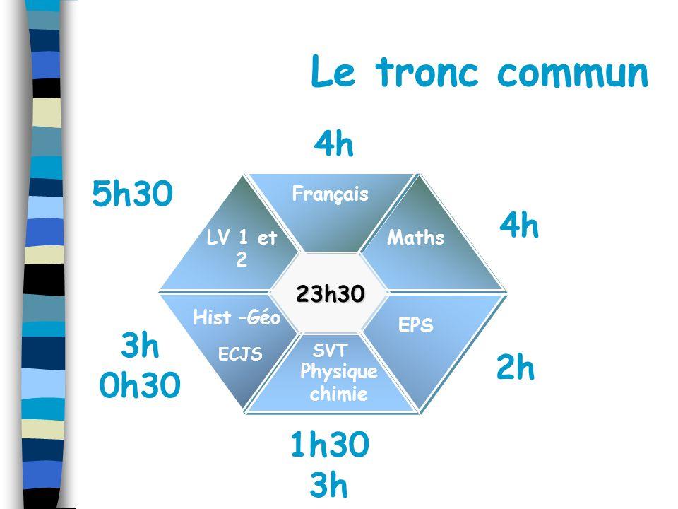 Le tronc commun 4h 5h30 4h 3h 0h30 2h 1h30 3h 5 h 30 23h30 Français