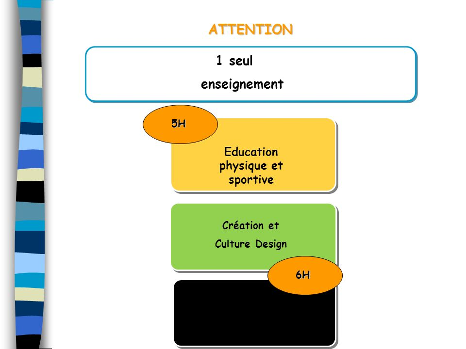 ATTENTION 1 seul enseignement
