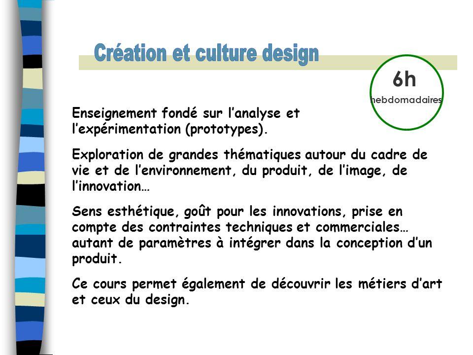 Création et culture design Création et culture design