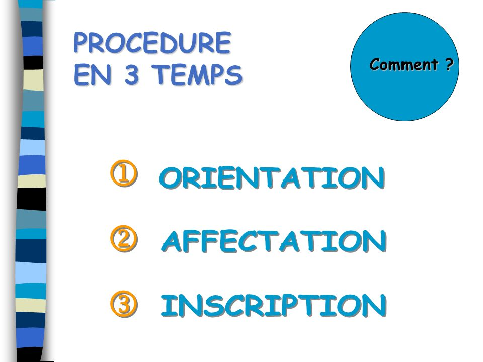    PROCEDURE EN 3 TEMPS ORIENTATION AFFECTATION INSCRIPTION