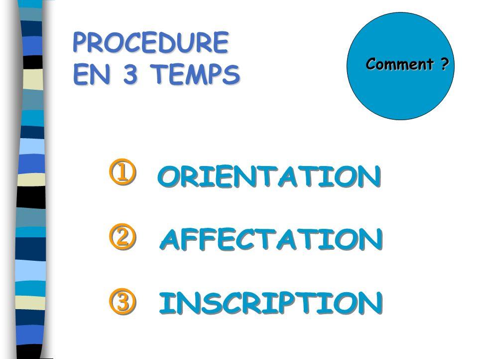    PROCEDURE EN 3 TEMPS ORIENTATION AFFECTATION INSCRIPTION