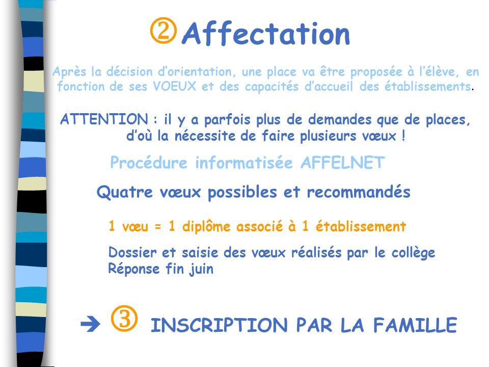   INSCRIPTION PAR LA FAMILLE