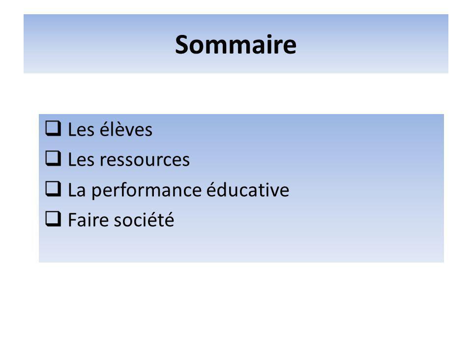 Sommaire Les élèves Les ressources La performance éducative
