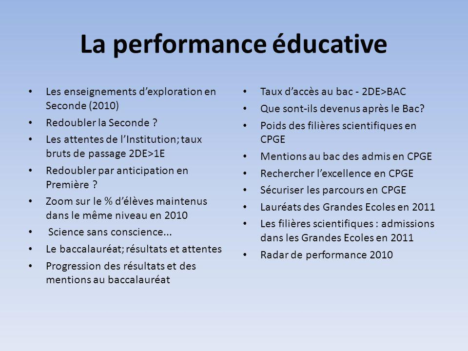 La performance éducative