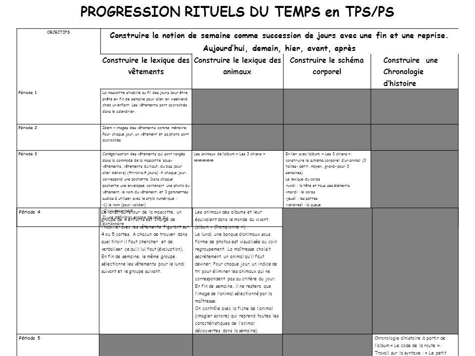 PROGRESSION RITUELS DU TEMPS en TPS/PS