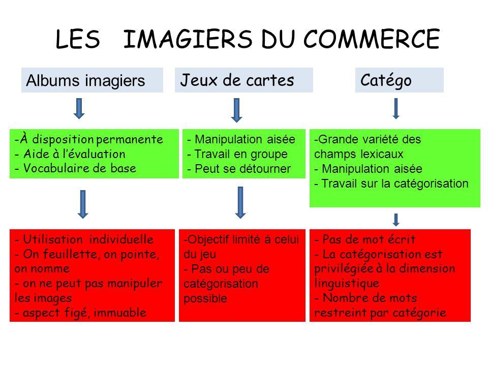 LES IMAGIERS DU COMMERCE