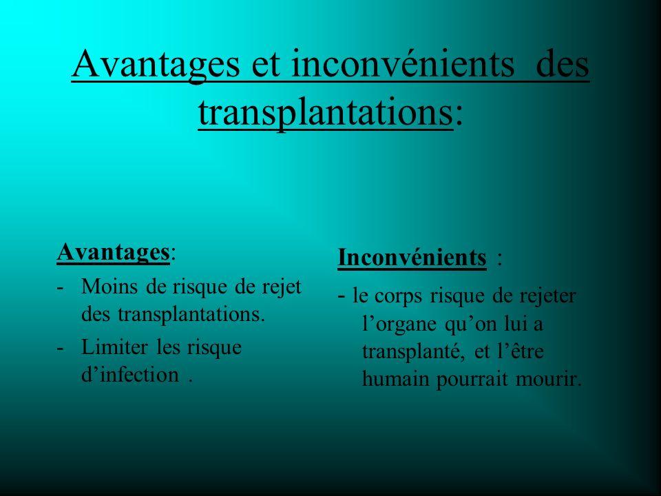 Avantages et inconvénients des transplantations: