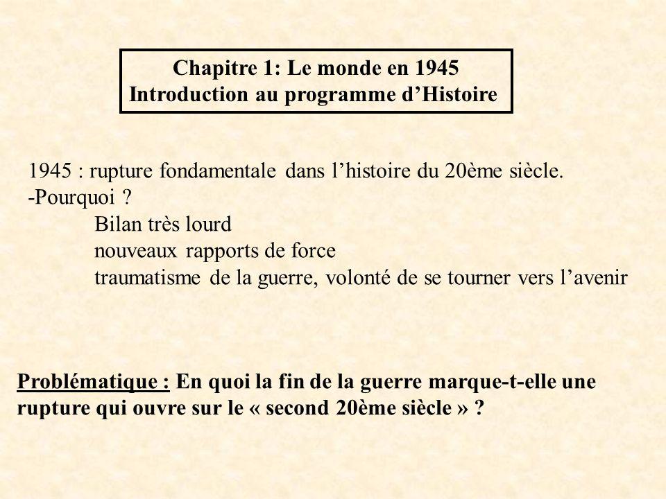 Introduction au programme d'Histoire